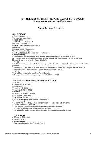 Alpes de Haute Provence - Arcade Provence-Alpes-Côte d'Azur