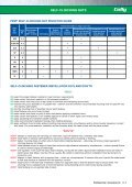 BULLETIN SELF-CLINCHING NUTS - Colly Components - Page 3