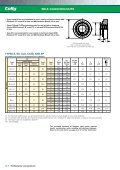 BULLETIN SELF-CLINCHING NUTS - Colly Components - Page 4