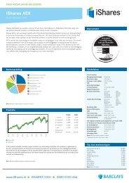 iShares AEX - Index People