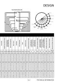 Torrent MultiFuelStore - Gas Appliance Guide - Page 7