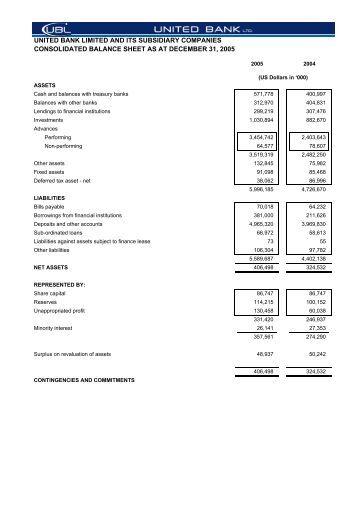 6 3 Profit And Loss And Balance Sheets Social Enterprise