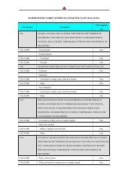 HARMONIZED TARIFF SCHEDULE (CHAPTER 71) OF MALAYSIA