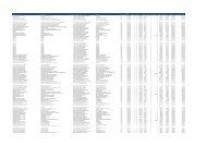 Mensual Secretaria Dependencia No. Nomina ... - de Transparencia