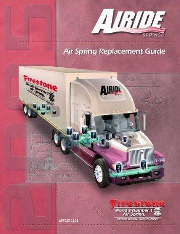 Aftermarket Print Catalog - FSIP