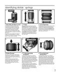 Aftermarket Print Catalog - FSIP - Page 5
