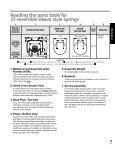 Aftermarket Print Catalog - FSIP - Page 7