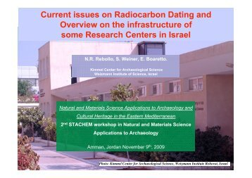 Radiocarbon dating in archaeology