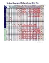 Supermicro Server Management Utilities