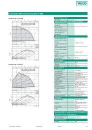 Datenblatt: Wilo-Stratos ECO 30/1-5-BMS