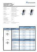 Verbindungsleitungen - Seite 2