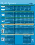 Daikin AC Product Lineup - Spangler & Boyer Mechanical - Page 5