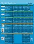 Daikin AC Product Lineup - Spangler & Boyer Mechanical - Page 5