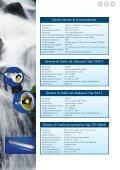 Misura di livello ad ultrasuoni Misura di livello con sensore ... - Page 4