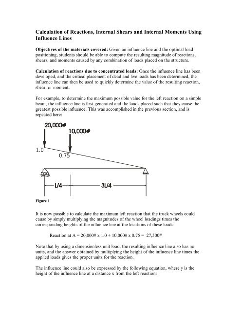 Calculation Of Reactions Internal Shears And Internal Moments