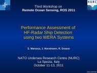 Performance Assessment of HF-Radar Ship Detection using ... - Nato