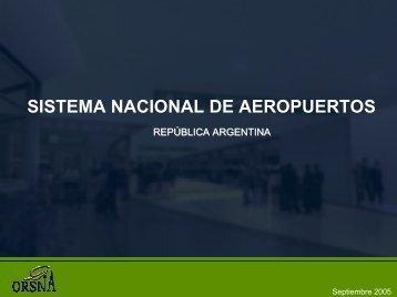 SISTEMA NACIONAL DE AEROPUERTOS