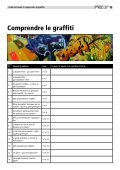 Recouvrir le graffiti - Nomad Systems - Page 3
