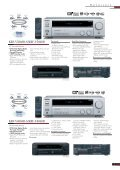 Receivers - Kenwood - Page 7