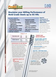 Maximize your Milling Performance of Mold Grade Steels up to 65 HRc
