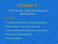 Group Elements