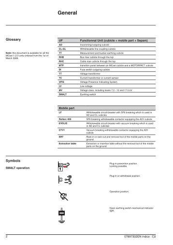 MCset 3 part1 user_manual - Schneider Electric
