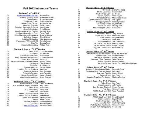 Fall 2012 Intramural Teams - Parsippany Soccer Club