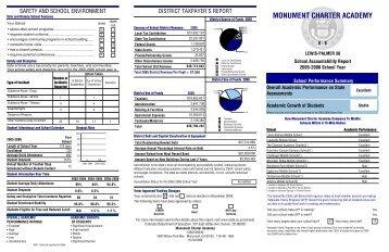 2005-06 School Accountability Report Card - Middle School