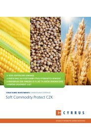 Soft Commodity Protect CZK - Cyrrus