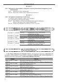 Zalai Tanügyi Információk - Zalai Oktatás - Page 6