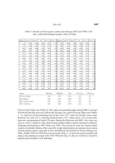 (2005) TAO, V. 16, No. 5