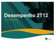 Resultados 2T12 - Vale.com