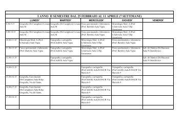 i anno ii semestre dal 25 febbraio al 11 aprile (7 settimane)