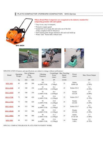 MVC-88GH Mikasa Brand Plate Compactors are recognized as the ...
