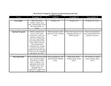 reaction essay rubric By showing that each assumption is highly suspect, this essay demonstrates the weakness of the entire argument for example, paragraph 2 points out that the survey might not have used a representative sample, might have offered limited choices, and might have contained very few questions on water sports.