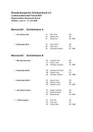 Mannschaft Schüler-Jugend-Junioren Brandenburg