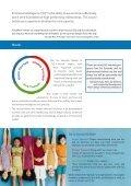 Emotional Intelligence - EQ Evolution - Page 3