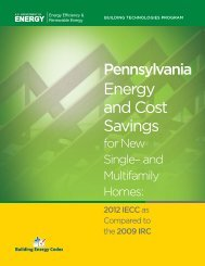 Pennsylvania - Building Energy Codes