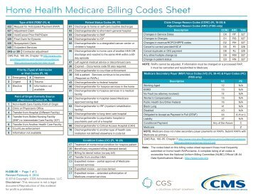 home health medicare billing codes sheet cgs