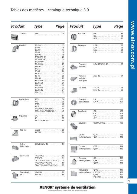 Longueur Tuyau de ventilation pour le pliage 100 /à 355 mm Diam/ètre 1000 mm