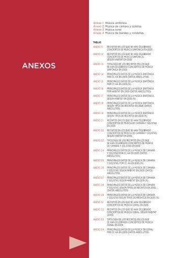 ANEXOS - anuariossgae.com