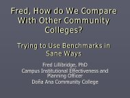 Fred, How do We Compare With Other Community Colleges?