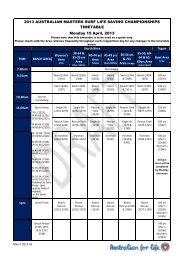 2013 Australian Championships Masters Timetable