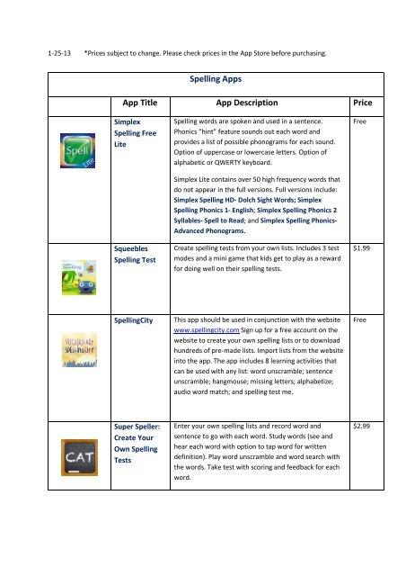 Spelling Apps (pdf)