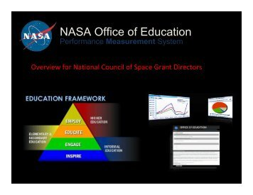 Performance Measurement System - National Council of NASA ...
