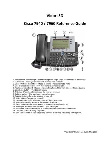 Cisco ip phone 7962 quick reference guide