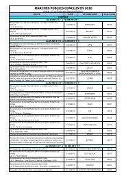MARCHES PUBLICS CONCLUS EN 2010 - La Garde
