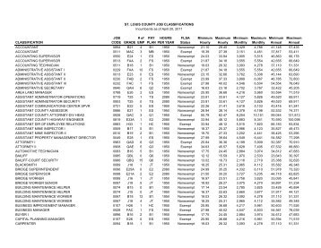 ST. LOUIS COUNTY JOB CLASSIFICATIONS Incumbents as of April ...