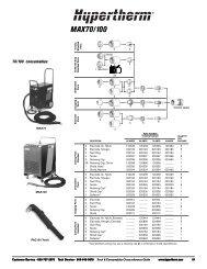 Cross Reference PT_88020 Rev 3 - Walsh Engineering