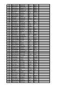 Startnummer Norrcupen 2008 - svemoresultat.se - Page 4